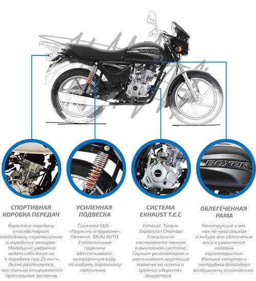 надежный мотоцикл на каждый день Bajaj Boxer 150 Сrossе